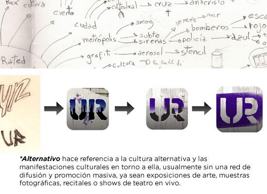 UnderRated U.I.